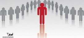 کاربرد آمار در بخش های مختلف مدیریت