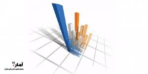 آمار-نمونه گزارشات آماری